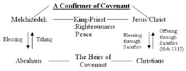 Order of Melchizedek